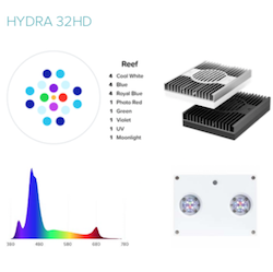 AI Hydra 32 HD LED