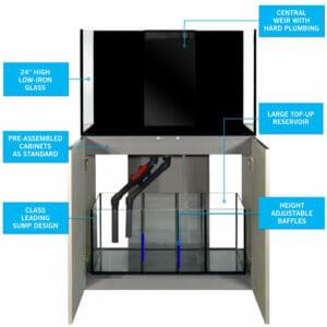 Evolution Aqua Reef Pro 900 and Cabinet details